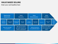 Value Based Selling PPT Slide 6