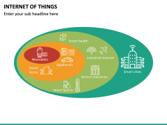 Internet of Things (IOT) PPT Slide 35