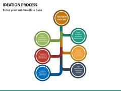 Ideation Process PPT Slide 14