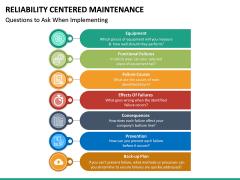 Reliability Centered Maintenance PPT Slide 23