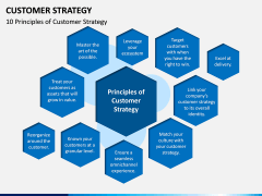Customer Strategy PPT Slide 1