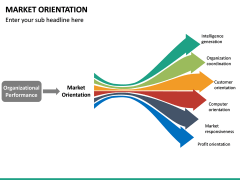 Market Orientation PPT slide 29