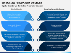 Borderline Personality Disorder (BPD) PPT Slide 8