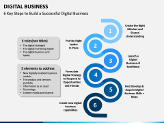 Digital Business PPT slide 12