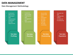 Data Management PPT slide 33