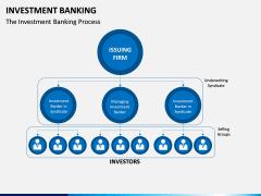 Investment Banking PPT Slide 5