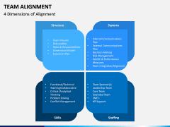 Team Alignment PPT Slide 3
