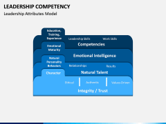 Leadership Competency PPT Slide 5