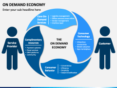 On Demand Economy PPT slide 1