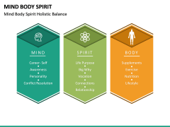 Mind Body Spirit PPT Slide 8