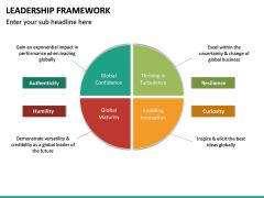 Leadership Framework PPT Slide 29