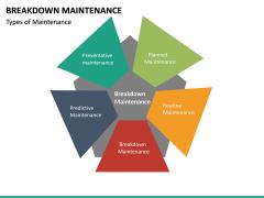 Breakdown Maintenance PPT Slide 19