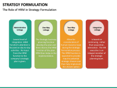 Strategy Formulation PPT slide 30
