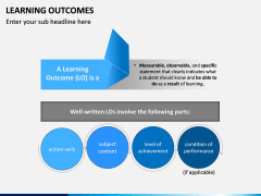 Learning Outcomes PPT Slide 1