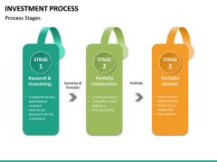 Investment Process PPT Slide 20
