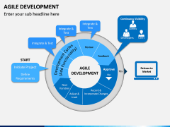 Agile Development PPT Slide 2
