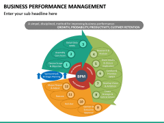 Business Performance Management PPT Slide 17