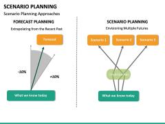 Scenario Planning PPT slide 19