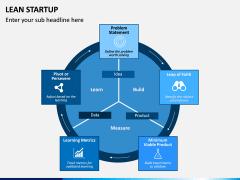 Lean Startup PPT Slide 10