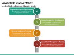 Leadership Development PPT Slide 34