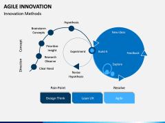 Agile Innovation PPT Slide 9