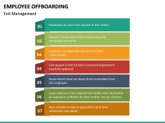 Employee Offboarding PPT Slide 22