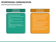 Interpersonal Communication PPT Slide 25
