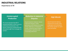 Industrial Relations PPT Slide 27