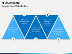 Retail Banking PPT slide 4