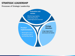 Strategic Leadership PPT Slide 10