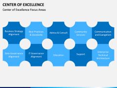 Center of Excellence PPT Slide 8