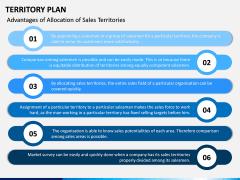 Territory Plan PPT Slide 13
