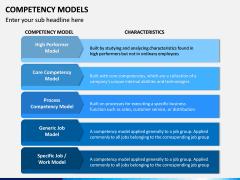 Competency Models PPT Slide 8