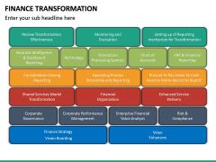 Finance Transformation PPT Slide 33