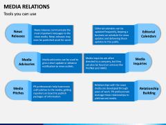 Media Relations PPT Slide 10