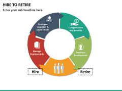 Hire to Retire PPT slide 13