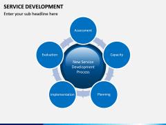 Service Development PPT Slide 1