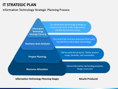 IT Strategic Plan PPT Slide 10