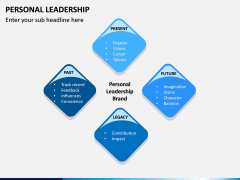Personal Leadership PPT Slide 2