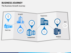 Business Journey PPT Slide 1