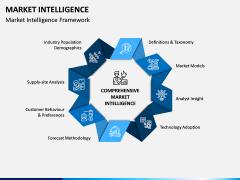 Market Intelligence PPT Slide 6