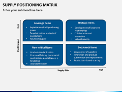 Supply Positioning Matrix PPT Slide 7