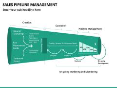 Sales Pipeline Management PPT Slide 31