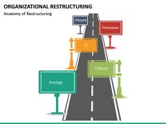 Organizational Restructuring PPT Slide 13