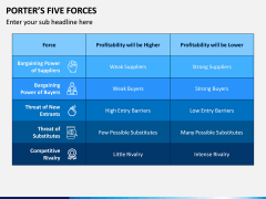 Porter's 5 Forces PPT Slide 12