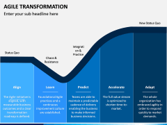 Agile Transformation PPT Slide 10