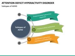 ADHD PPT Slide 21