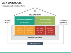 Data Warehouse PPT Slide 27