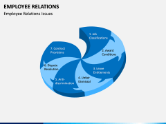 Employee Relations PPT Slide 9