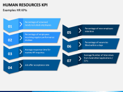 HR KPI PPT Slide 6